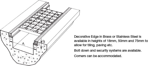 access-covers-trench-runs-diagram