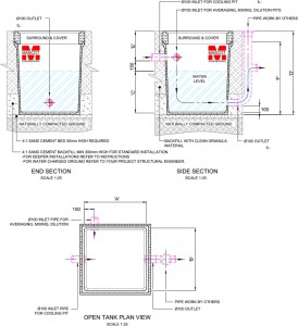 averaging mixing pits amdcl diagram mascot engineering. Black Bedroom Furniture Sets. Home Design Ideas
