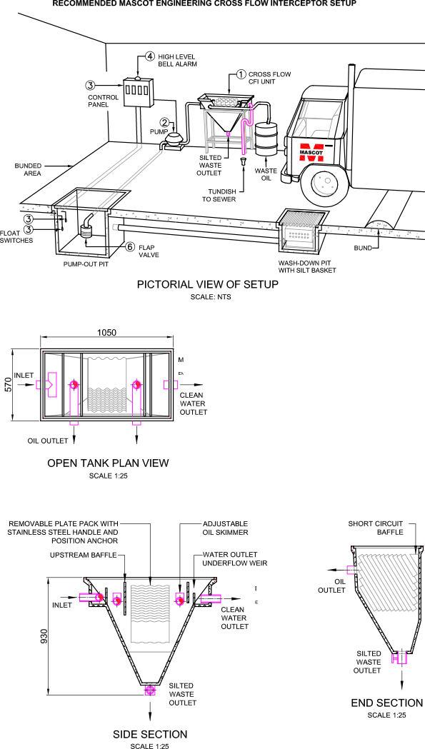 cfi-oil-separators-diagram