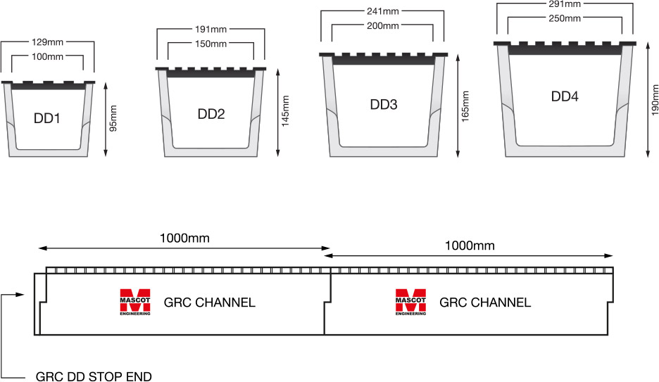 DriveDrain diagram