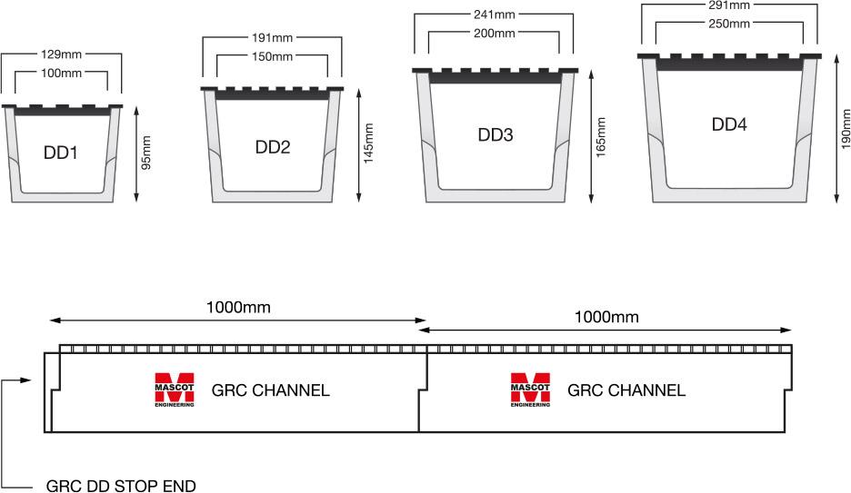 DriveDrain diagram