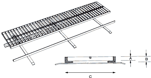 gms-trench-grates-and-frames-diagram
